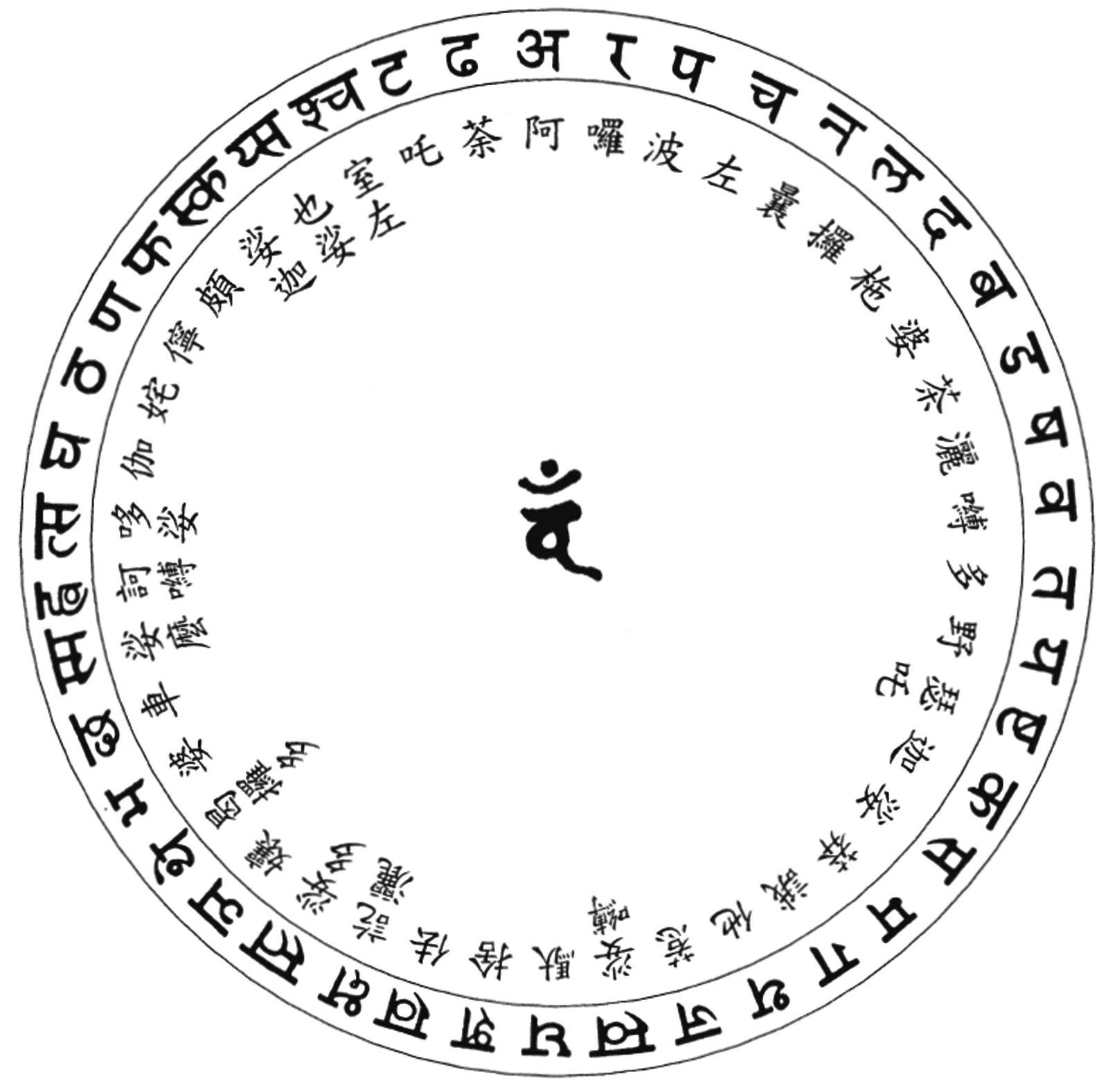 来听天籁梵呗(二):华严字母(第二合)